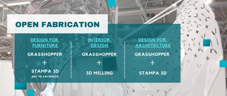 OPEN FABRICATION: i corsi weekend di Medaarch su progettazione parametrica e fabbricazione digitale