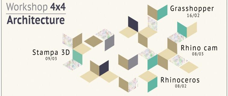 4×4 Architecture: 4 giornate x 4 differenti corsi